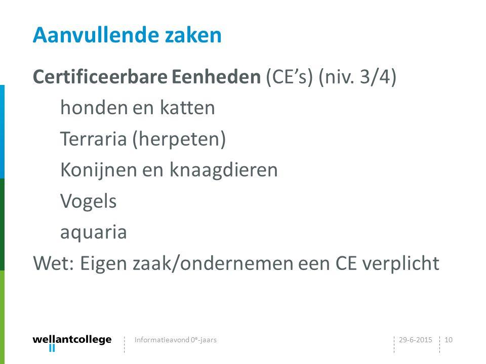 Aanvullende zaken Certificeerbare Eenheden (CE's) (niv. 3/4) honden en katten Terraria (herpeten) Konijnen en knaagdieren Vogels aquaria Wet: Eigen za