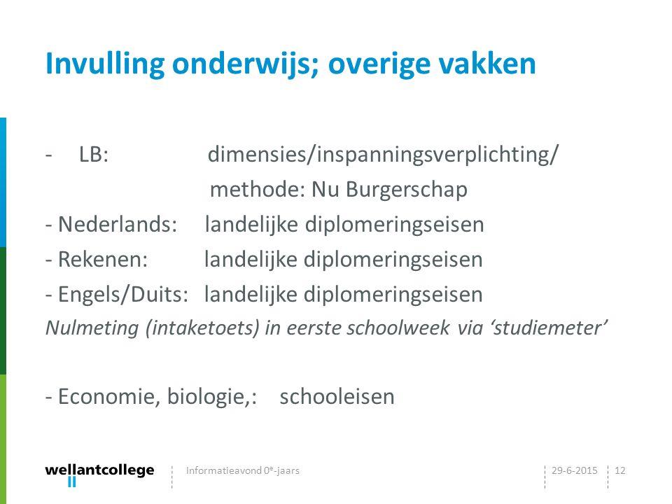 Invulling onderwijs; overige vakken -LB: dimensies/inspanningsverplichting/ methode: Nu Burgerschap - Nederlands: landelijke diplomeringseisen - Reken