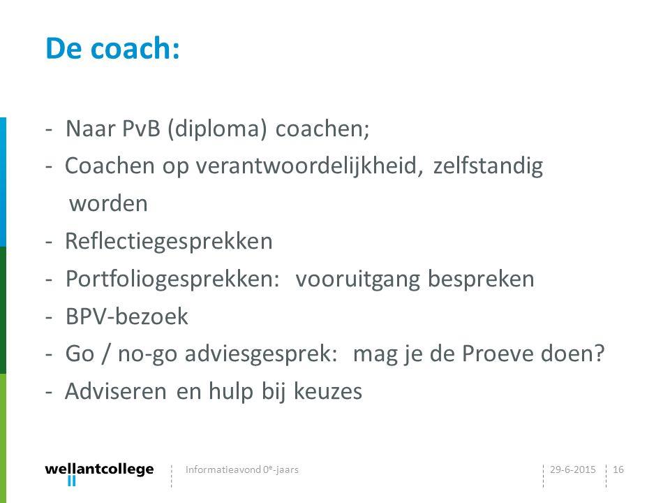 De coach: - Naar PvB (diploma) coachen; - Coachen op verantwoordelijkheid, zelfstandig worden - Reflectiegesprekken - Portfoliogesprekken: vooruitgang