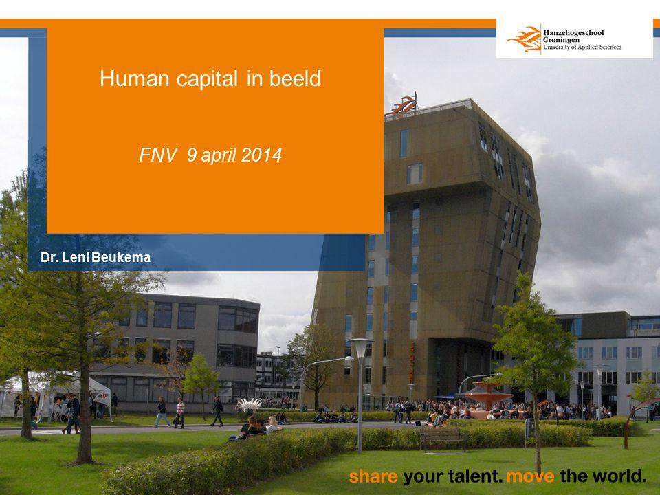 Human capital in beeld FNV 9 april 2014 Dr. Leni Beukema