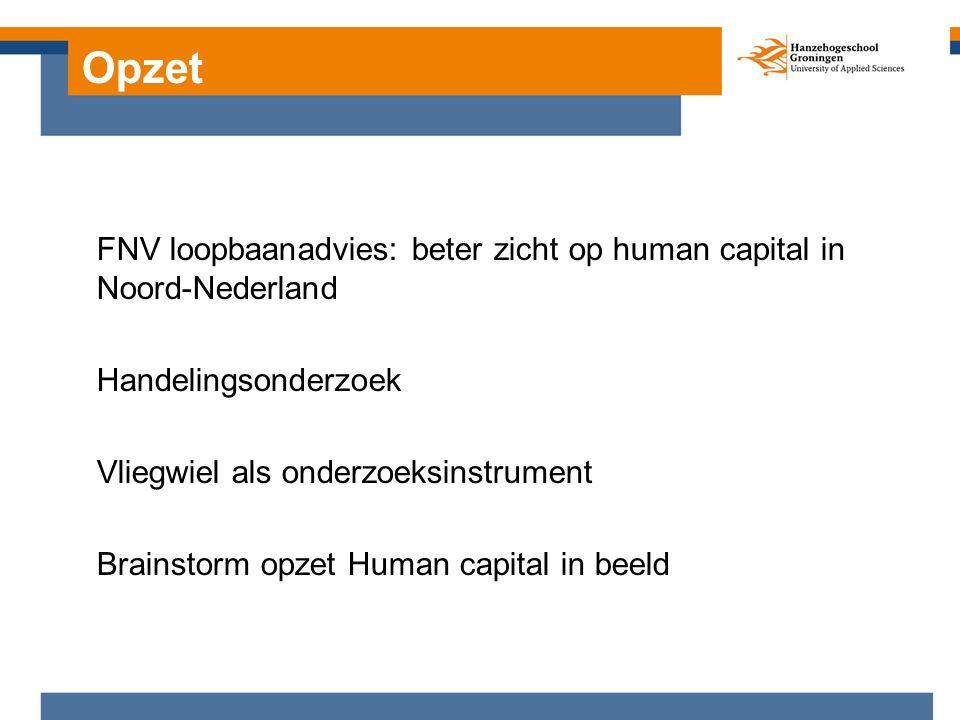 Opzet FNV loopbaanadvies: beter zicht op human capital in Noord-Nederland Handelingsonderzoek Vliegwiel als onderzoeksinstrument Brainstorm opzet Human capital in beeld