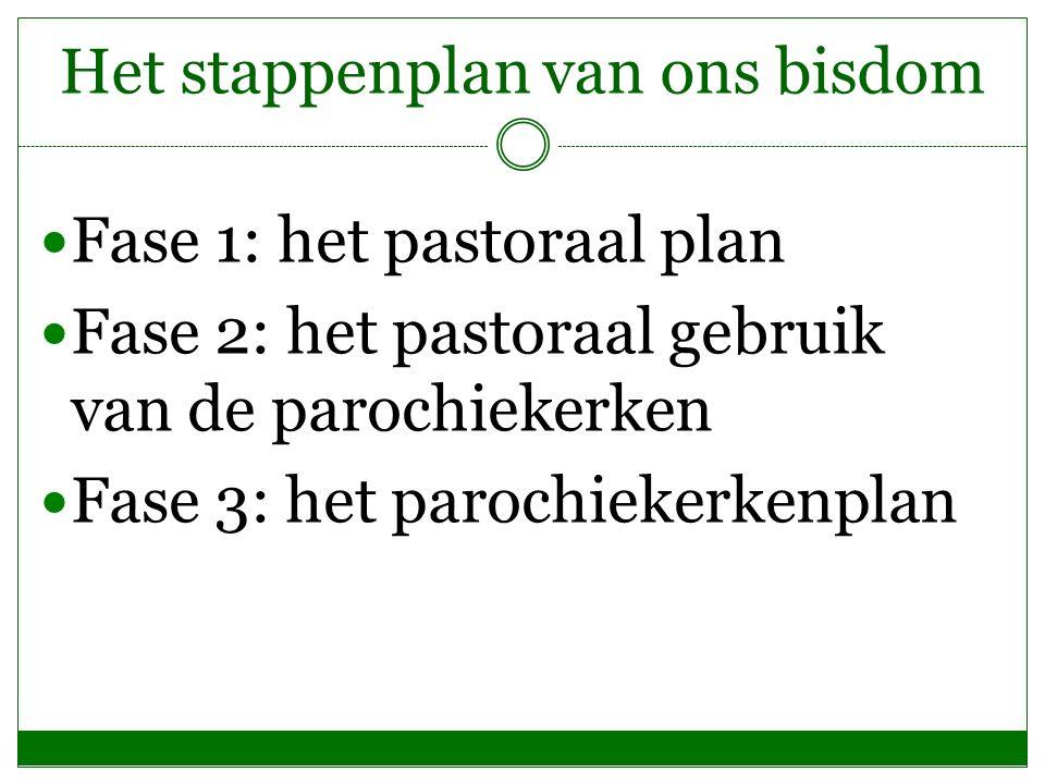 Fase 1: het pastoraal plan Fase 2: het pastoraal gebruik van de parochiekerken Fase 3: het parochiekerkenplan