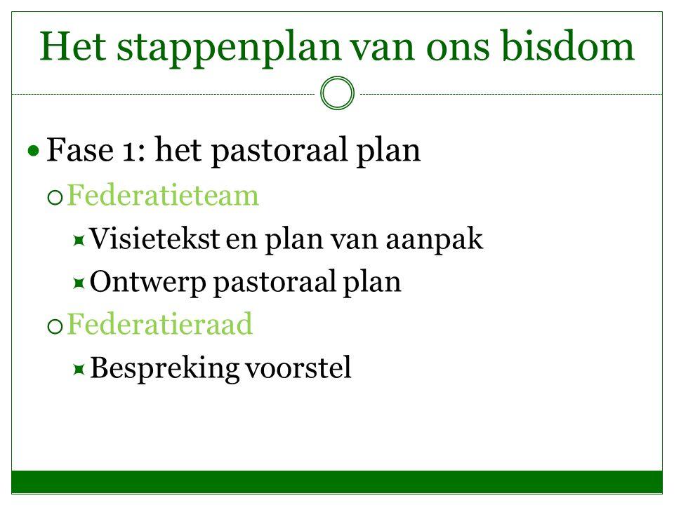 Het stappenplan van ons bisdom Fase 1: het pastoraal plan  Federatieteam  Visietekst en plan van aanpak  Ontwerp pastoraal plan  Federatieraad  B