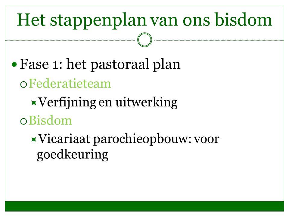 Het stappenplan van ons bisdom Fase 1: het pastoraal plan  Federatieteam  Verfijning en uitwerking  Bisdom  Vicariaat parochieopbouw: voor goedkeuring