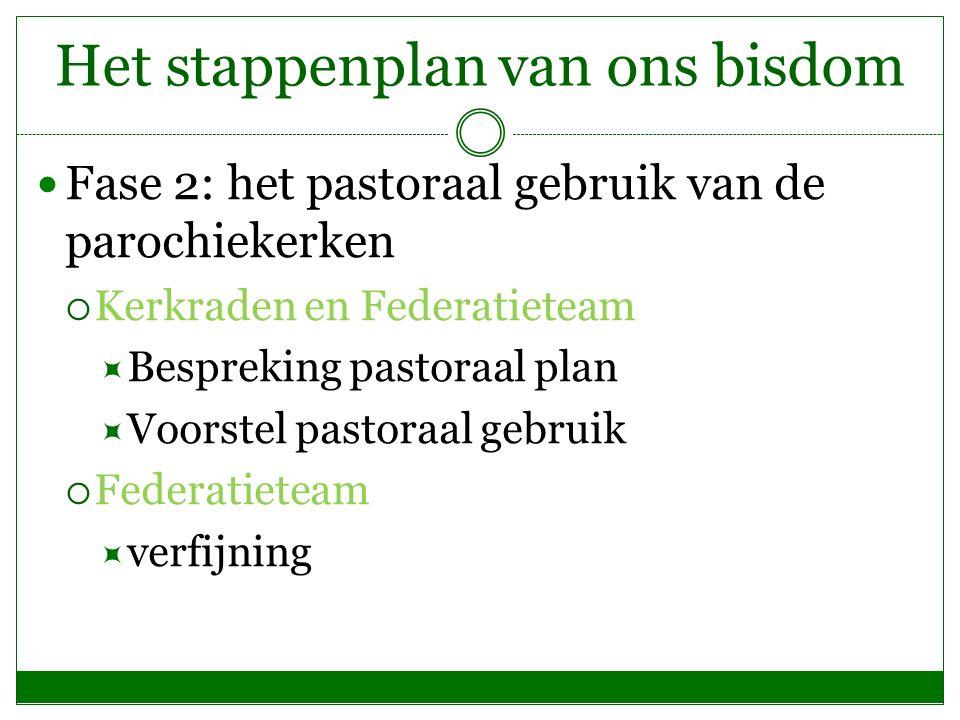 Het stappenplan van ons bisdom Fase 2: het pastoraal gebruik van de parochiekerken  Kerkraden en Federatieteam  Bespreking pastoraal plan  Voorstel pastoraal gebruik  Federatieteam  verfijning