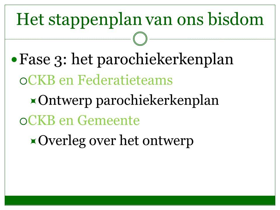 Het stappenplan van ons bisdom Fase 3: het parochiekerkenplan  CKB en Federatieteams  Ontwerp parochiekerkenplan  CKB en Gemeente  Overleg over het ontwerp