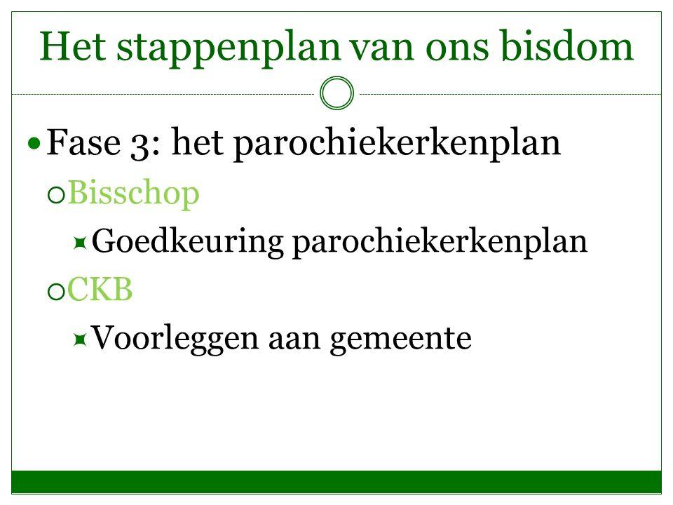 Het stappenplan van ons bisdom Fase 3: het parochiekerkenplan  Bisschop  Goedkeuring parochiekerkenplan  CKB  Voorleggen aan gemeente