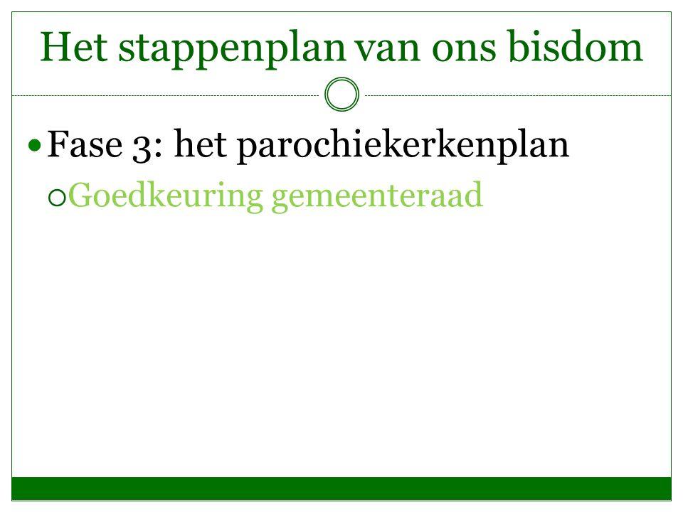 Het stappenplan van ons bisdom Fase 3: het parochiekerkenplan  Goedkeuring gemeenteraad