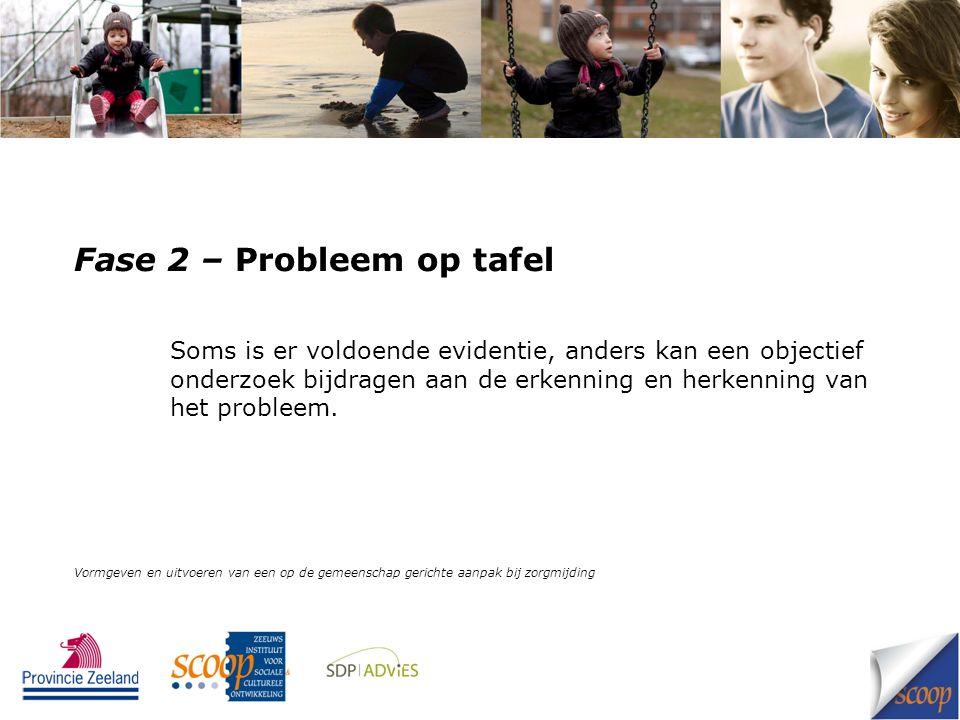 Fase 2 – Probleem op tafel Soms is er voldoende evidentie, anders kan een objectief onderzoek bijdragen aan de erkenning en herkenning van het problee