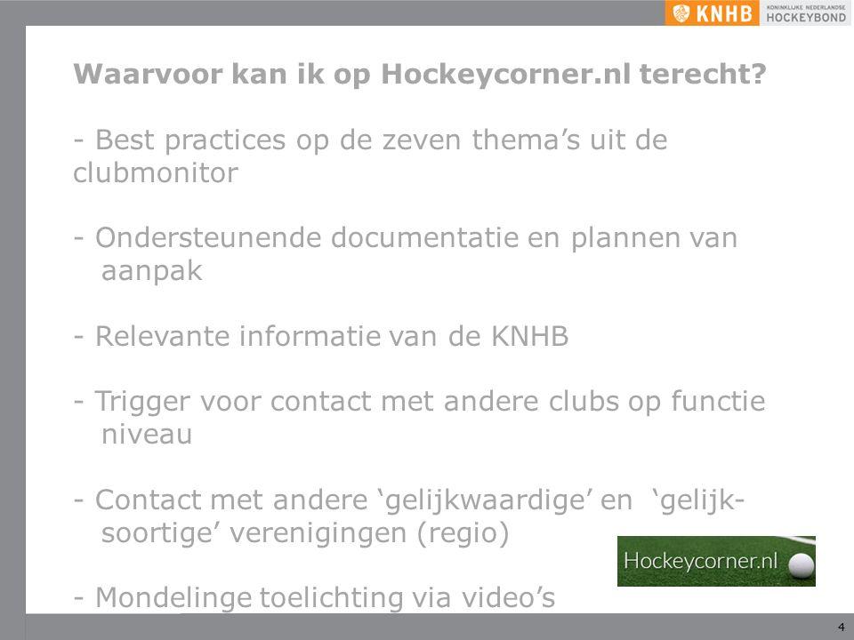 5 Aan de slag met Hockeycorner.nl - Best practice plaatsen - Content raten - Reageren - Discussiëren