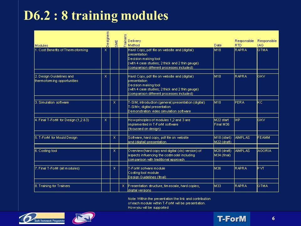 6 D6.2 : 8 training modules