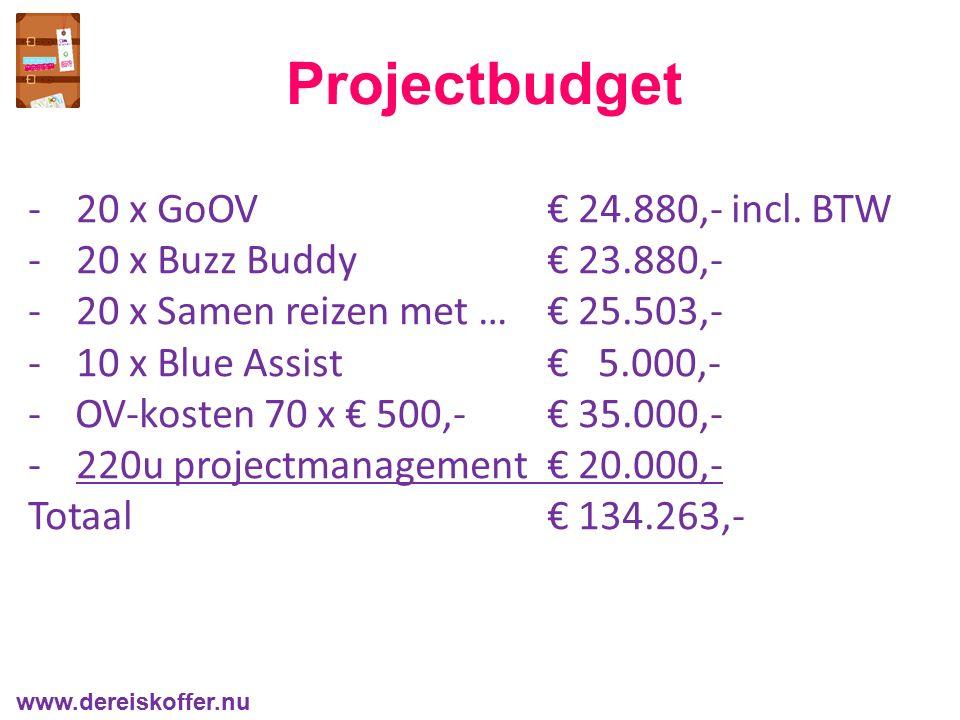 Projectbudget -20 x GoOV€ 24.880,- incl. BTW -20 x Buzz Buddy€ 23.880,- -20 x Samen reizen met … € 25.503,- -10 x Blue Assist€ 5.000,- - OV-kosten 70