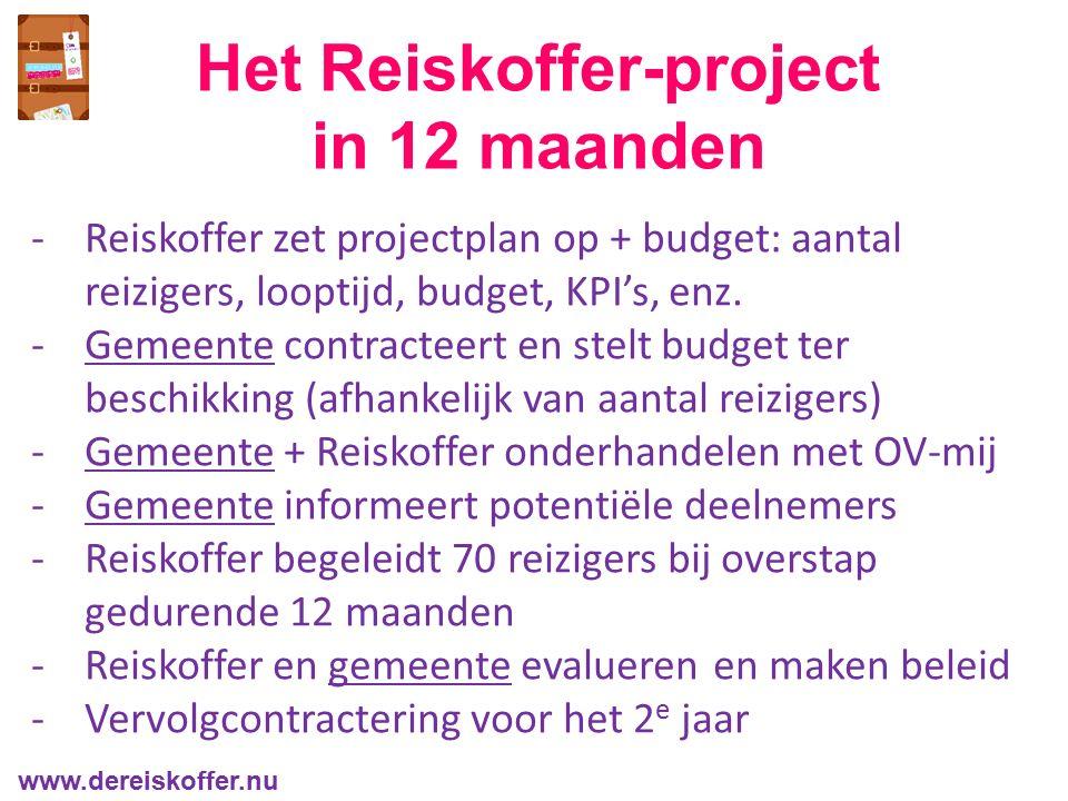 Het Reiskoffer-project in 12 maanden -Reiskoffer zet projectplan op + budget: aantal reizigers, looptijd, budget, KPI's, enz. -Gemeente contracteert e