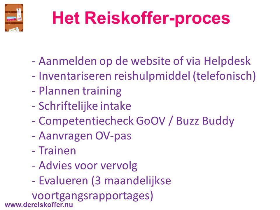 Het Reiskoffer-proces - Aanmelden op de website of via Helpdesk - Inventariseren reishulpmiddel (telefonisch) - Plannen training - Schriftelijke intake - Competentiecheck GoOV / Buzz Buddy - Aanvragen OV-pas - Trainen - Advies voor vervolg - Evalueren (3 maandelijkse voortgangsrapportages) www.dereiskoffer.nu
