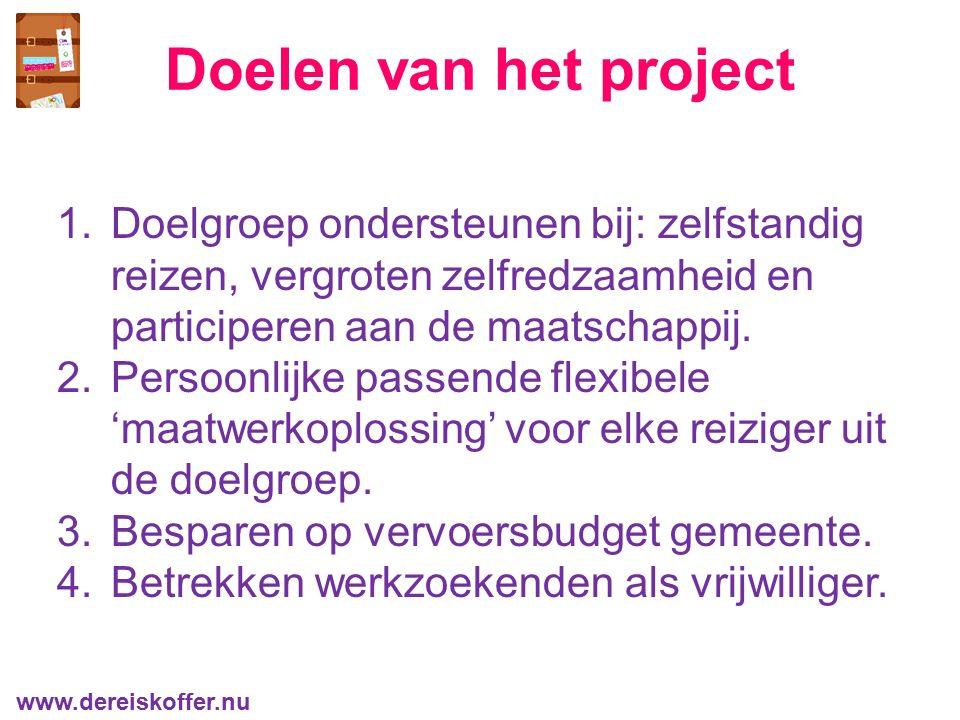 www.dereiskoffer.nu Het Portaal http://portaal.go-ov.nl/ o Inregelen van de app o Adresknoppen o Belknoppen o Hulpknoppen o Mogelijkheid de reis te monitoren