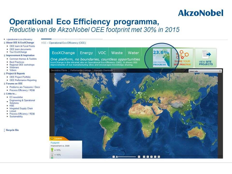 Operational Eco Efficiency programma, Reductie van de AkzoNobel OEE footprint met 30% in 2015