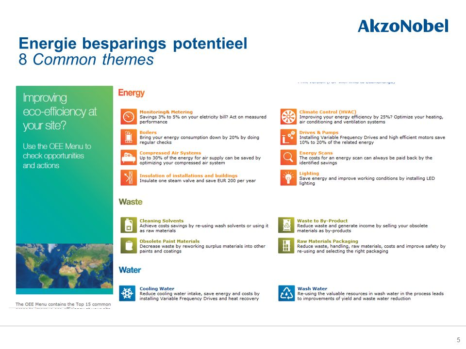Perslucht Een van de common themes ! 6OEE Performance Q2 2013