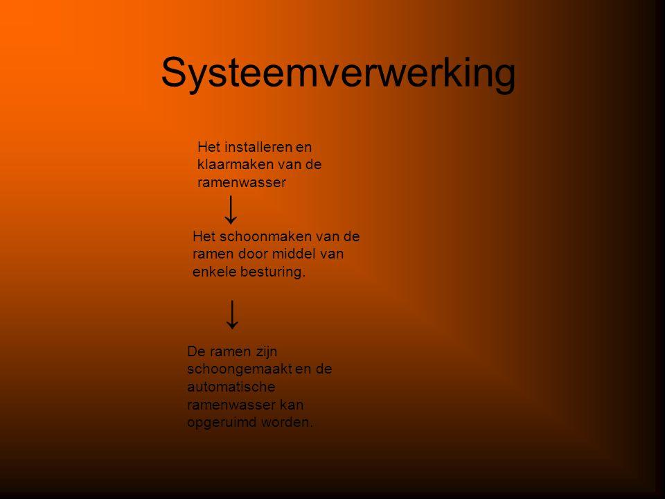 Systeemverwerking Het schoonmaken van de ramen door middel van enkele besturing.