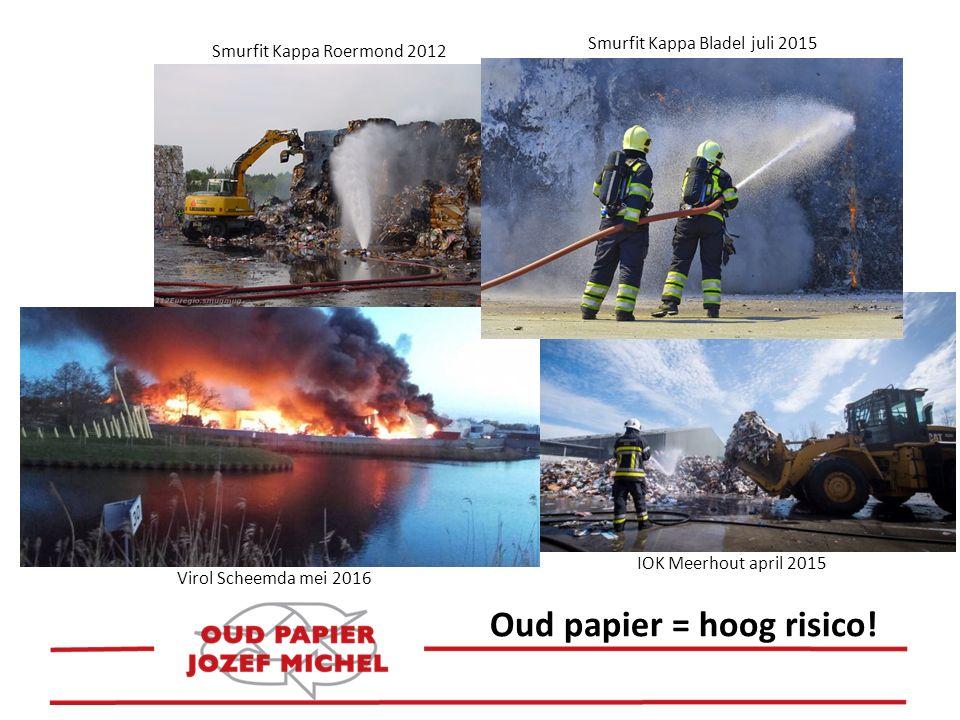 Oud papier = hoog risico.