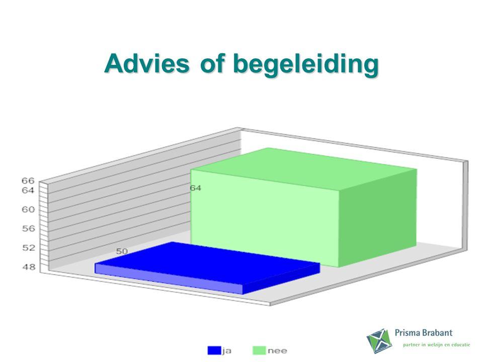 Advies of begeleiding