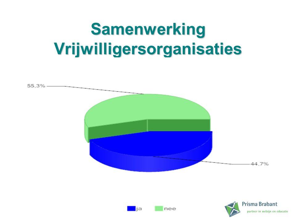 Samenwerking Vrijwilligersorganisaties