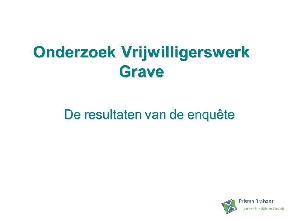 Onderzoek Vrijwilligerswerk Grave De resultaten van de enquête