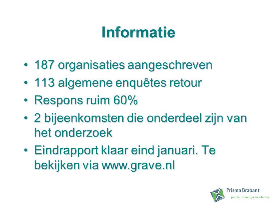Informatie 187 organisaties aangeschreven187 organisaties aangeschreven 113 algemene enquêtes retour113 algemene enquêtes retour Respons ruim 60%Respons ruim 60% 2 bijeenkomsten die onderdeel zijn van het onderzoek2 bijeenkomsten die onderdeel zijn van het onderzoek Eindrapport klaar eind januari.