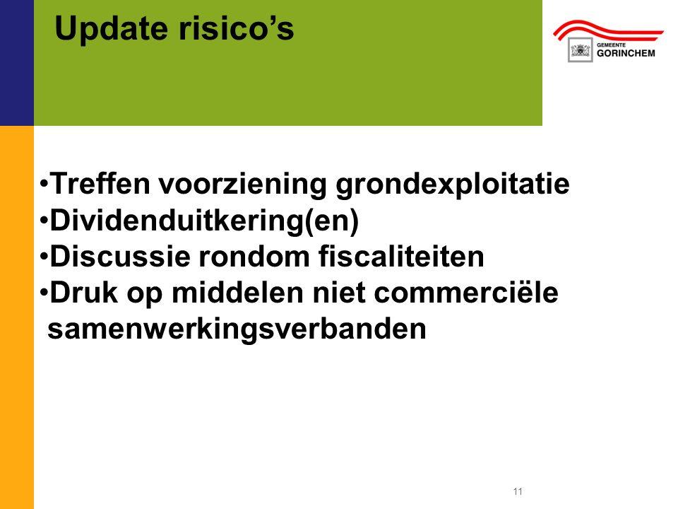 Update risico's 11 Treffen voorziening grondexploitatie Dividenduitkering(en) Discussie rondom fiscaliteiten Druk op middelen niet commerciële samenwerkingsverbanden