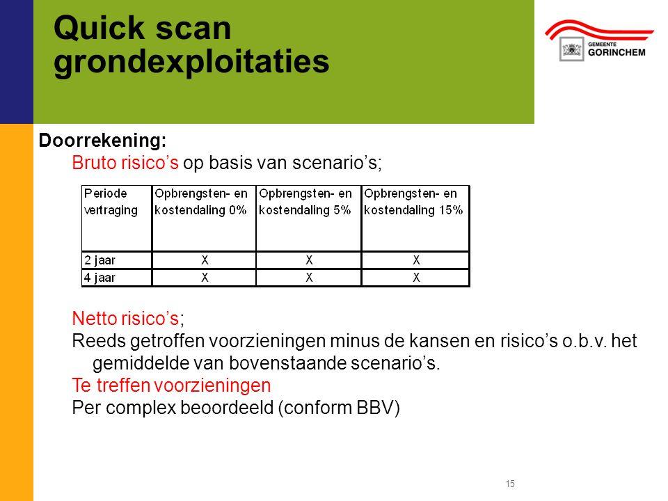 Quick scan grondexploitaties 15 Doorrekening: Bruto risico's op basis van scenario's; Netto risico's; Reeds getroffen voorzieningen minus de kansen en risico's o.b.v.