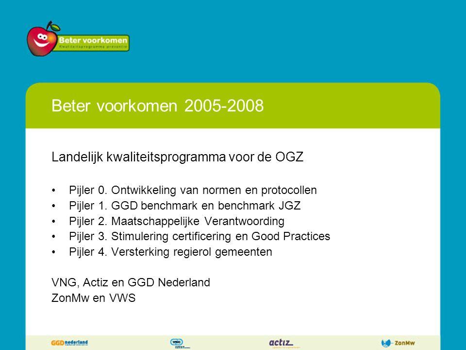 Beter voorkomen 2005-2008 Landelijk kwaliteitsprogramma voor de OGZ Pijler 0. Ontwikkeling van normen en protocollen Pijler 1. GGD benchmark en benchm