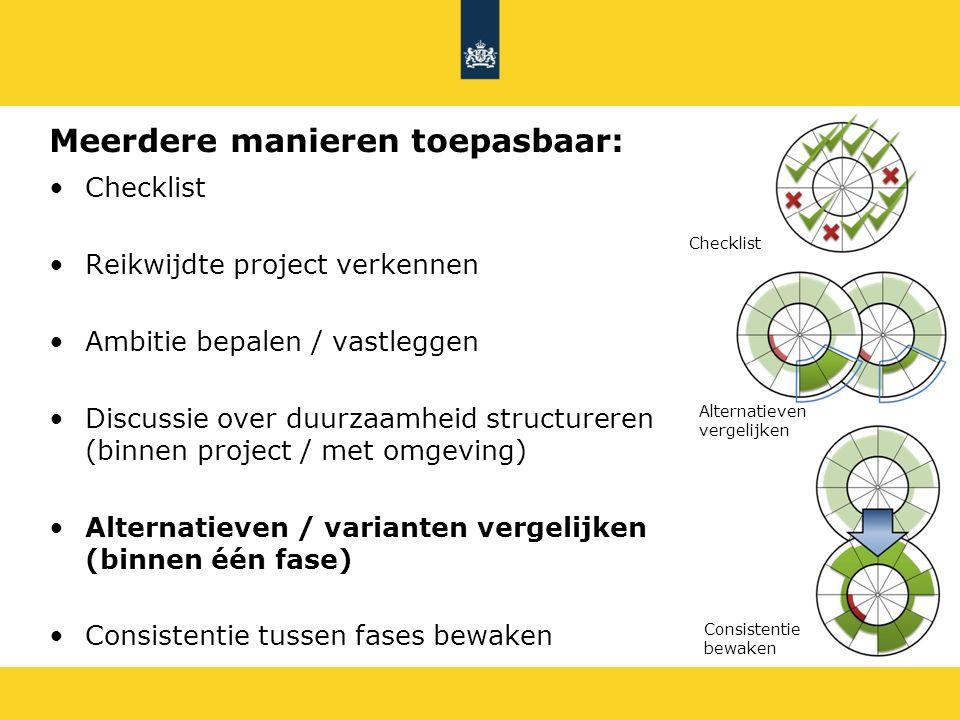 Checklist Reikwijdte project verkennen Ambitie bepalen / vastleggen Discussie over duurzaamheid structureren (binnen project / met omgeving) Alternati