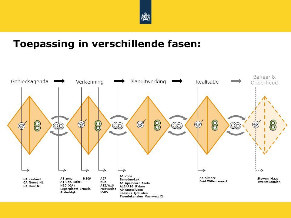 Gebiedsagenda Verkenning Planuitwerking Realisatie GA Zeeland GA Noord NL GA Oost NL 1 A1 zone A1 Cap. uitbr. N35 (GA) Legerplaats Ermelo Afsluitdijk