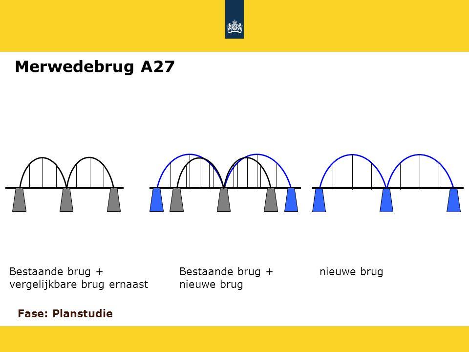 Bestaande brug + vergelijkbare brug ernaast Bestaande brug + nieuwe brug nieuwe brug Fase: Planstudie Merwedebrug A27