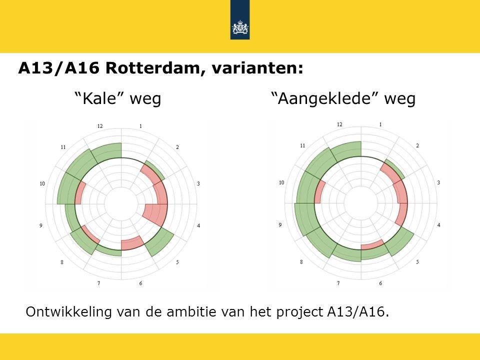 """Kale"" weg""Aangeklede"" weg Ontwikkeling van de ambitie van het project A13/A16. A13/A16 Rotterdam, varianten:"