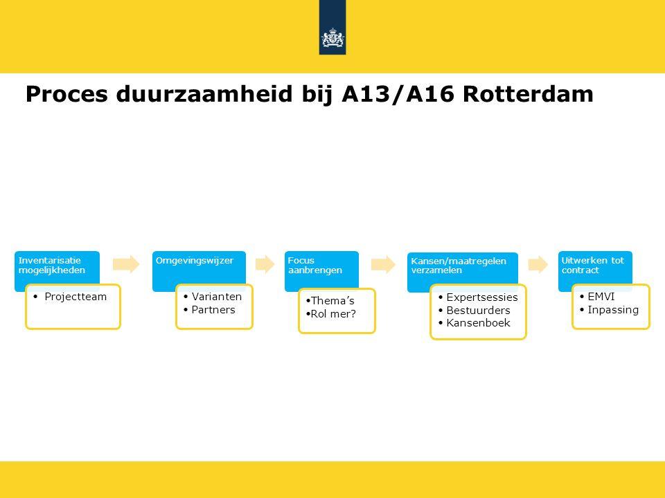 Proces duurzaamheid bij A13/A16 Rotterdam Inventarisatie mogelijkheden Projectteam Omgevingswijzer Varianten Partners Focus aanbrengen Thema's Rol mer