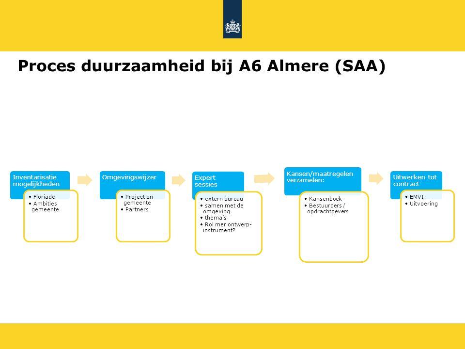 Proces duurzaamheid bij A6 Almere (SAA) Inventarisatie mogelijkheden Floriade Ambities gemeente Omgevingswijzer Project en gemeente Partners Expert se