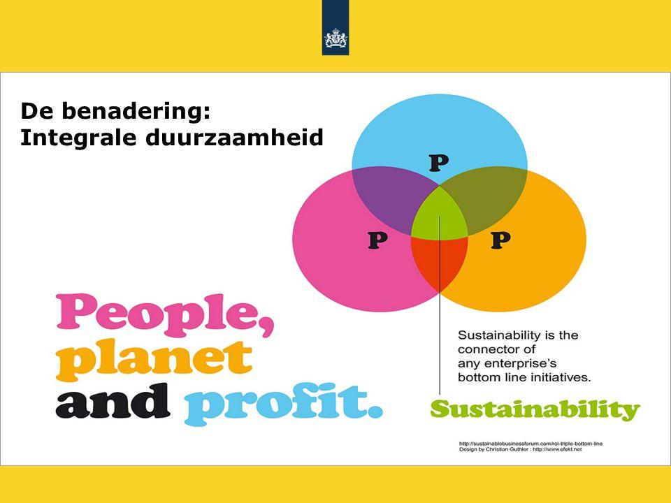De benadering: Integrale duurzaamheid