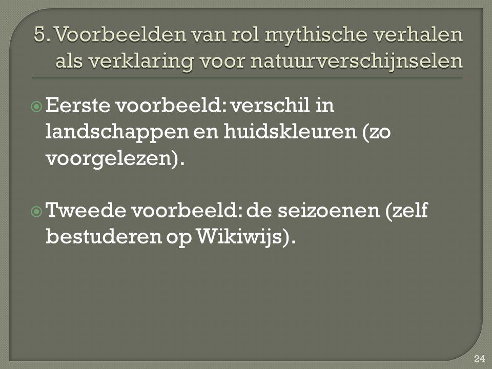  Eerste voorbeeld: verschil in landschappen en huidskleuren (zo voorgelezen).