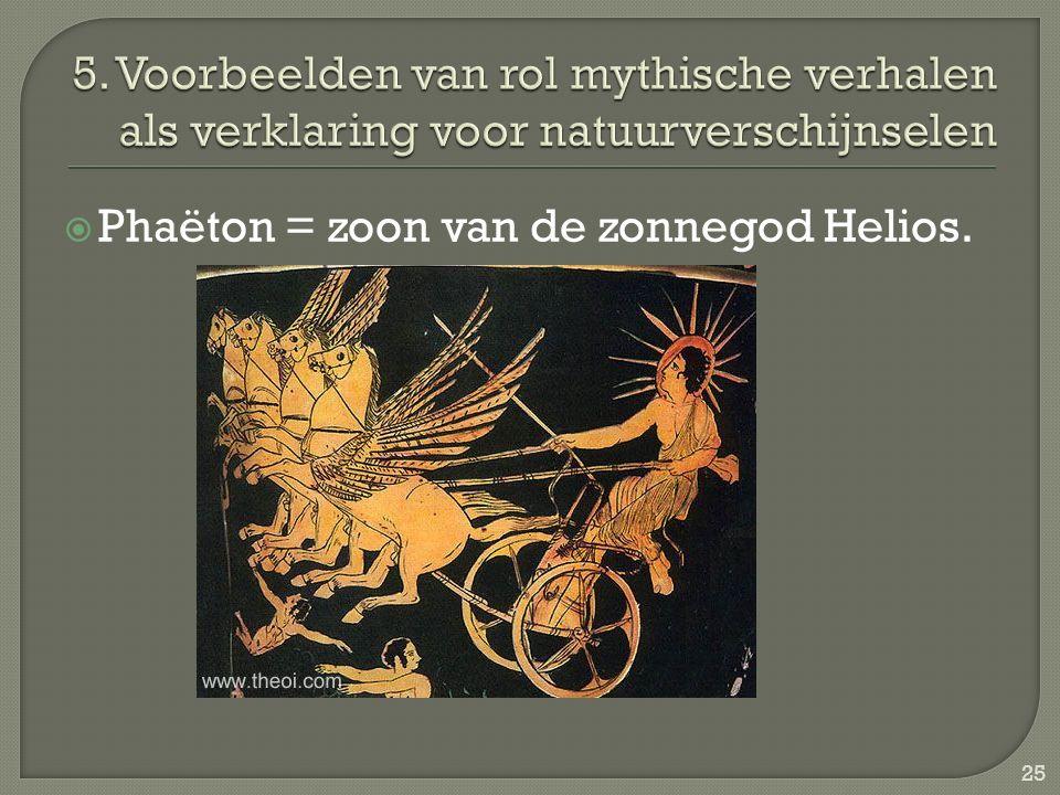  Phaëton = zoon van de zonnegod Helios. 25