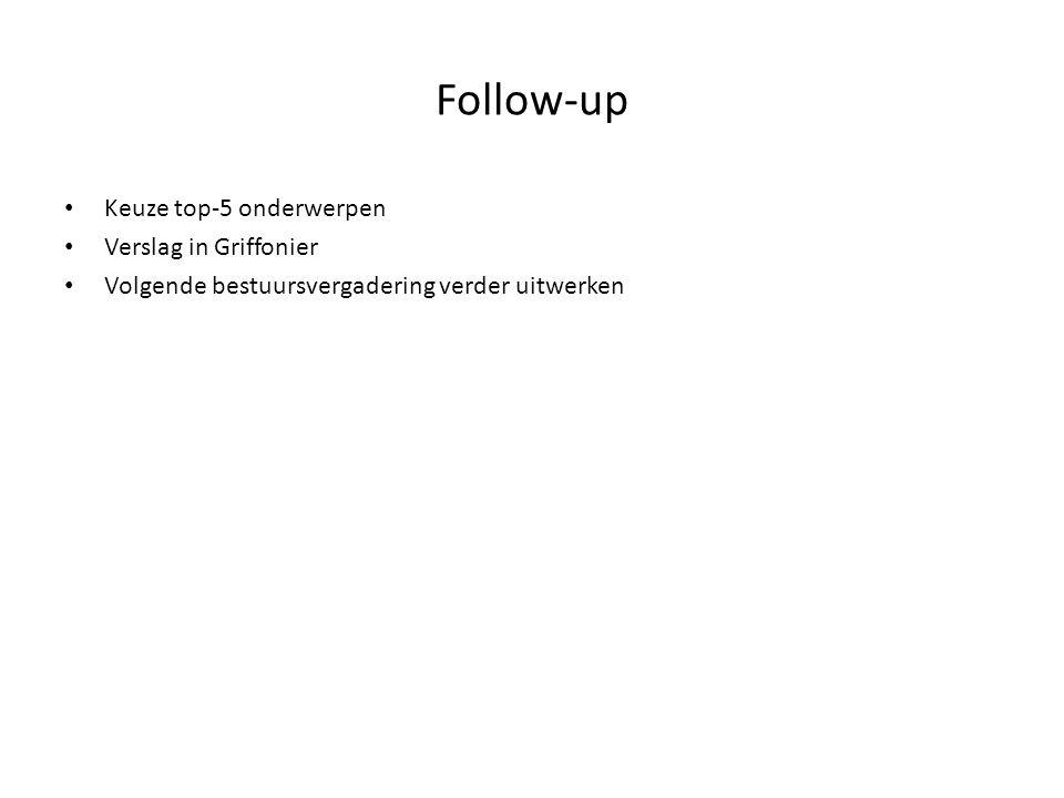 Follow-up Keuze top-5 onderwerpen Verslag in Griffonier Volgende bestuursvergadering verder uitwerken