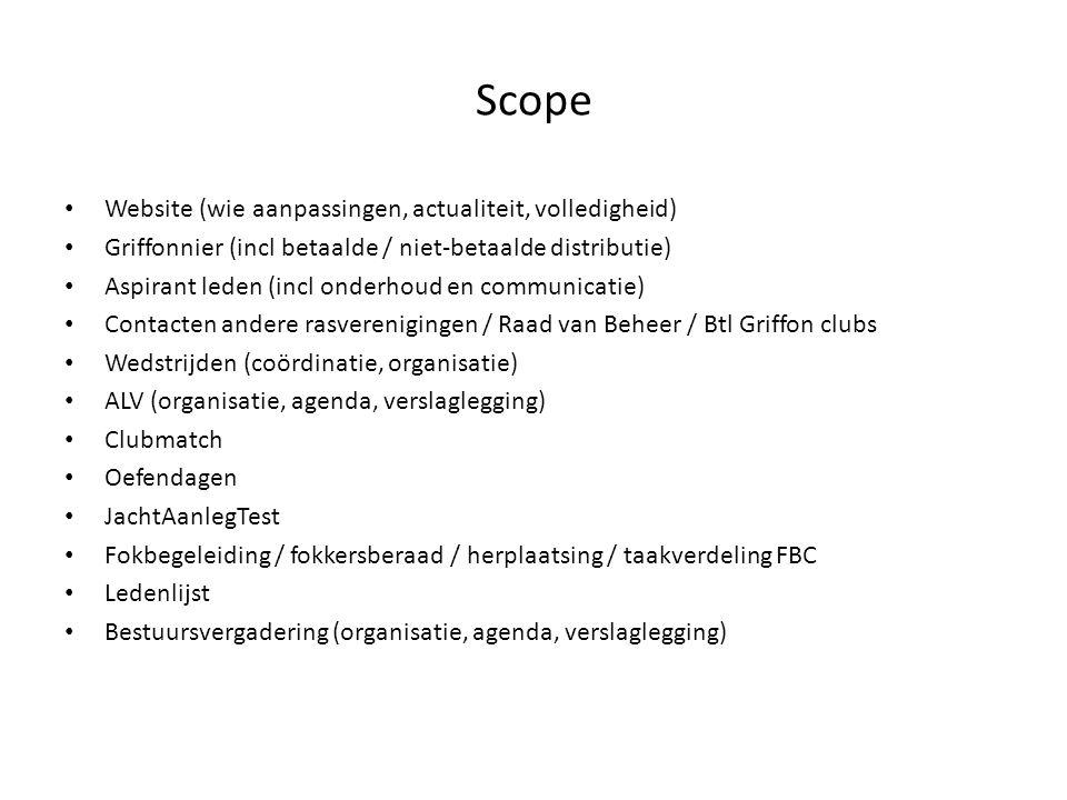 Scope Website (wie aanpassingen, actualiteit, volledigheid) Griffonnier (incl betaalde / niet-betaalde distributie) Aspirant leden (incl onderhoud en