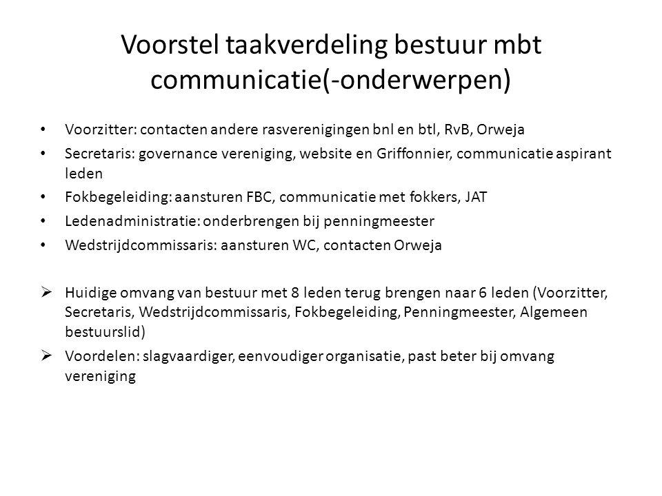 Voorstel taakverdeling bestuur mbt communicatie(-onderwerpen) Voorzitter: contacten andere rasverenigingen bnl en btl, RvB, Orweja Secretaris: governa
