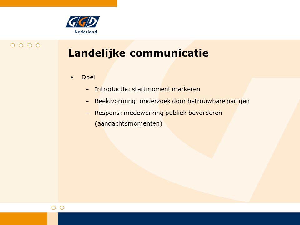 Landelijke communicatie Doel –Introductie: startmoment markeren –Beeldvorming: onderzoek door betrouwbare partijen –Respons: medewerking publiek bevorderen (aandachtsmomenten)