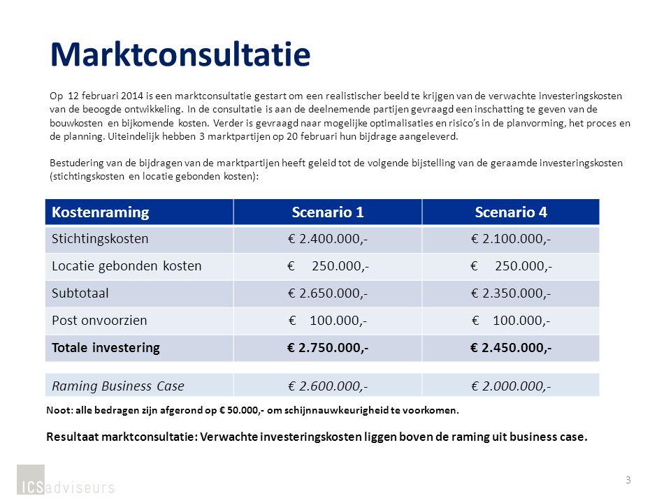 Marktconsultatie Op 12 februari 2014 is een marktconsultatie gestart om een realistischer beeld te krijgen van de verwachte investeringskosten van de beoogde ontwikkeling.