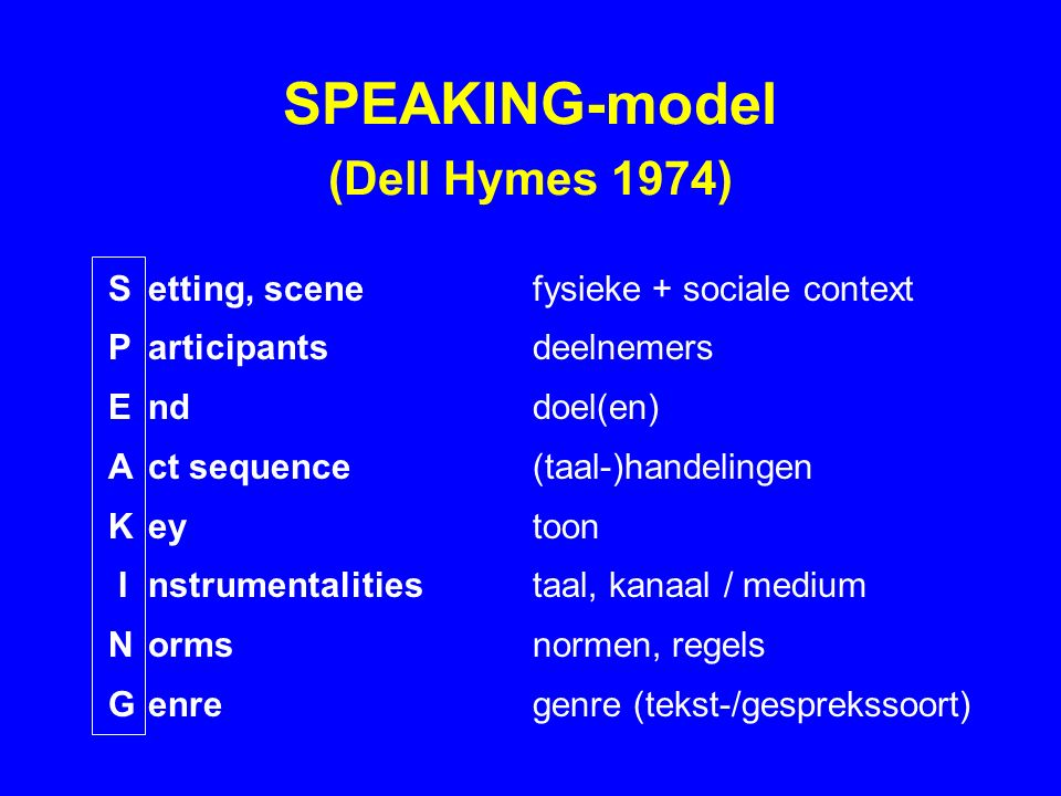 SPEAKING-model (Dell Hymes 1974) Setting, scenefysieke + sociale context P articipantsdeelnemers E nd doel(en) A ct sequence(taal-)handelingen K eytoo