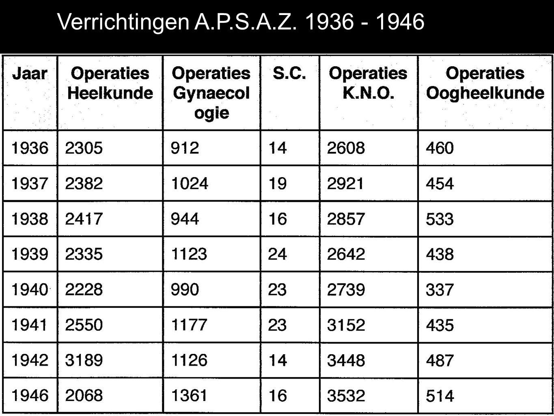 Verrichtingen A.P.S.A.Z. 1936 - 1946