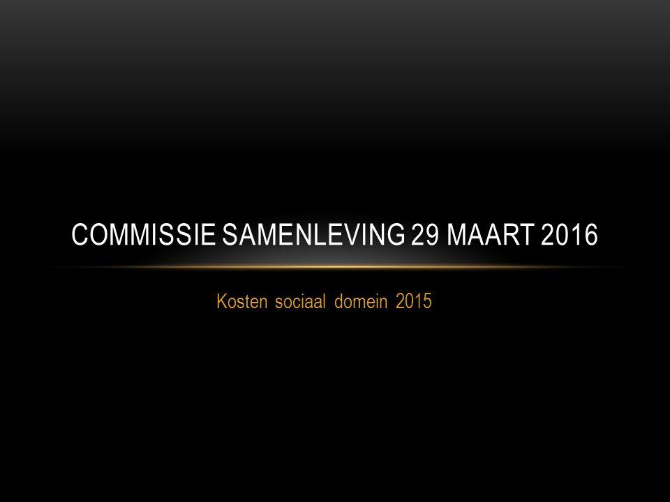 Kosten sociaal domein 2015 COMMISSIE SAMENLEVING 29 MAART 2016