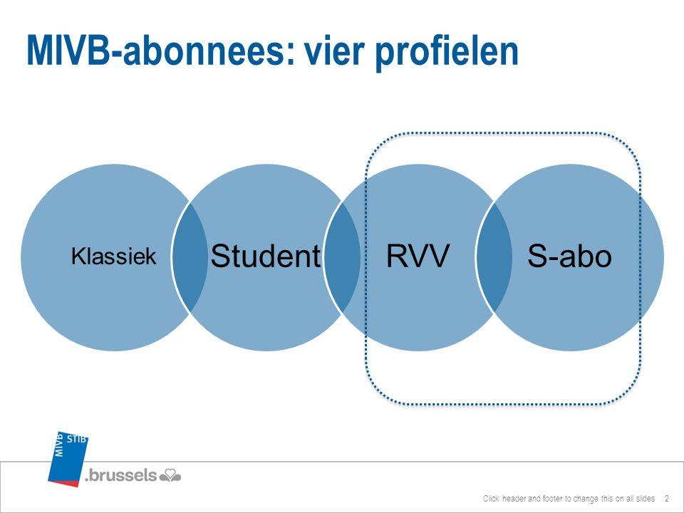 RVV/S-abonnement Volumetrie