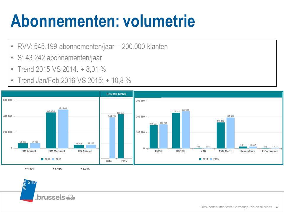 RVV: 545.199 abonnementen/jaar – 200.000 klanten S: 43.242 abonnementen/jaar Trend 2015 VS 2014: + 8,01 % Trend Jan/Feb 2016 VS 2015: + 10,8 % Abonnem
