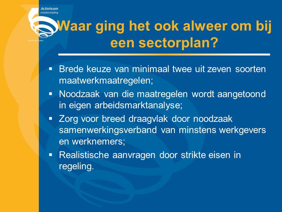 Waar ging het ook alweer om bij een sectorplan?  Brede keuze van minimaal twee uit zeven soorten maatwerkmaatregelen;  Noodzaak van die maatregelen